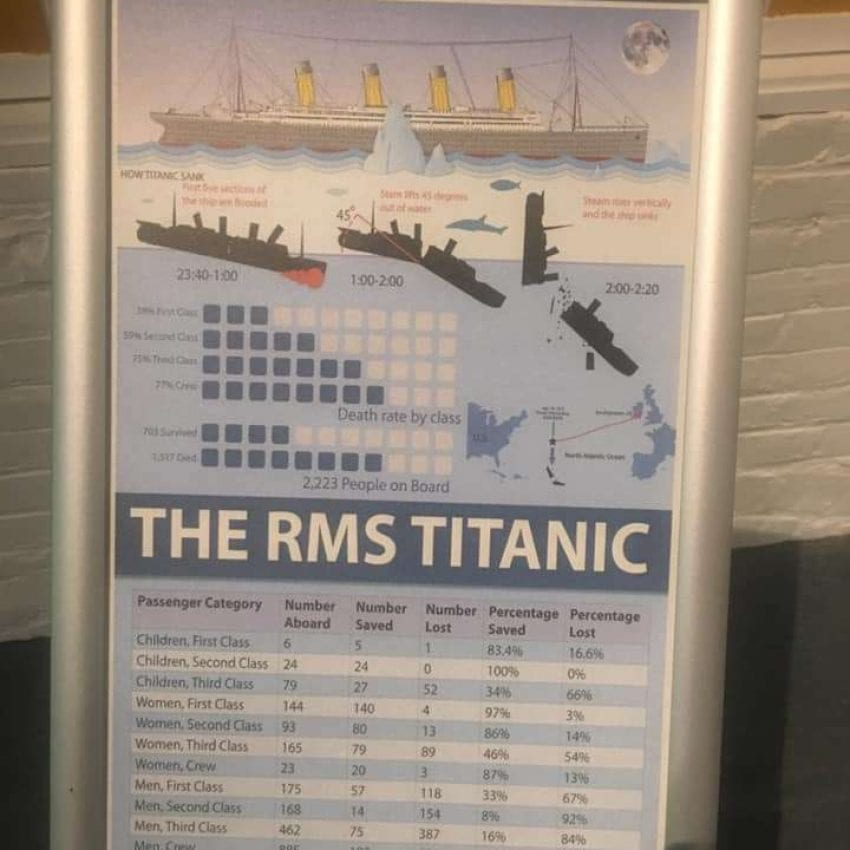 Maritime Museum at Battleship Cove